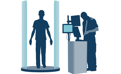 Millimeter-wave Body Scanner